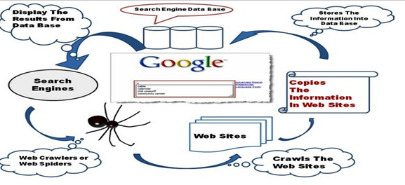 Dis-Allowing Images access to web crawler in ASP.NETMVC